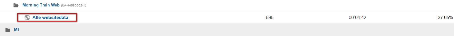 google-analytics-konto