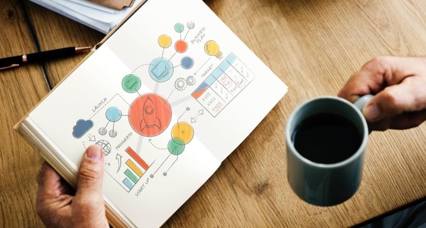 10 ting, du skal forlange af et SEO-bureau