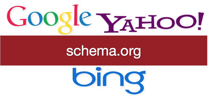 Schema.org og søgemaskinerne Google, Yahoo og bing