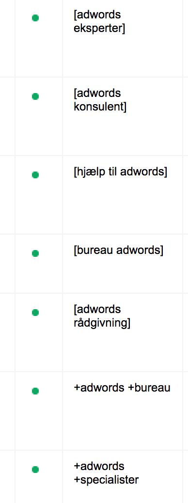 """LSI-eksempel i Google AdWords (m. søgeord """"Adwords"""")"""