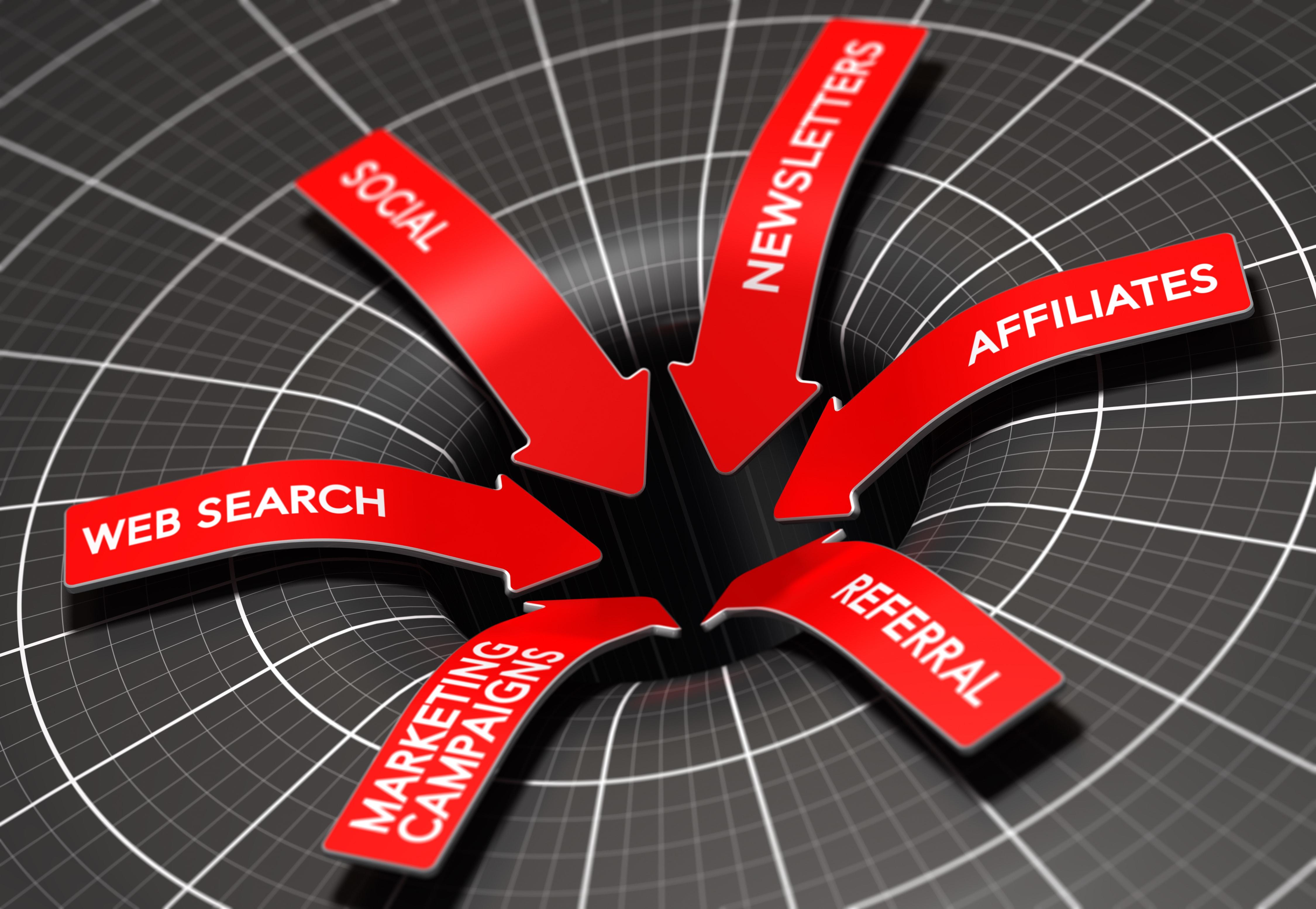 Sådan vælger du online marketingkanaler