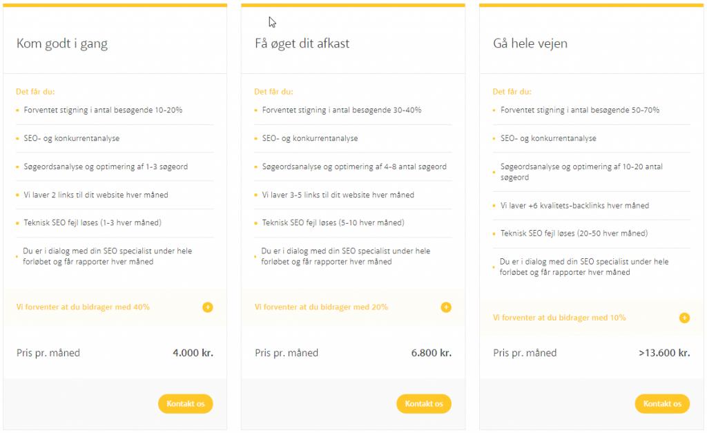 Tabel med priser på vores SEO service pakker